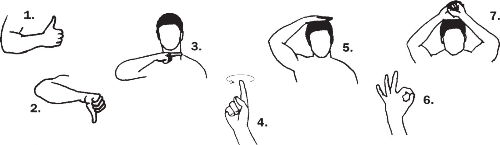 Hand Signals for Skiing